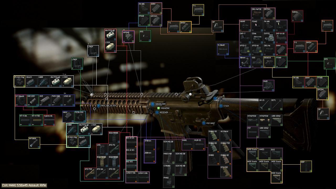 Escape from Tarkov оружие M4A1